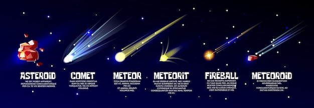 Zestaw obiektów kosmicznych kreskówek. świecąca zimna kometa, meteoryt, szybko spadający meteor