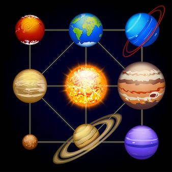 Zestaw planet układu słonecznego
