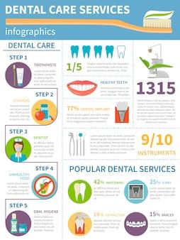 Zestaw plansza opieki stomatologicznej