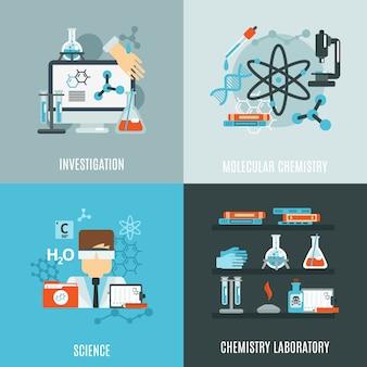 Zestaw płaski chemii
