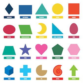 Zestaw podstawowych kształtów geometrycznych
