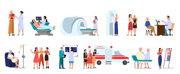 Zestaw raka piersi. postać kobieca z chorobą onkologiczną. idea leczenia i badania. pacjent bada klatkę piersiową. ilustracja