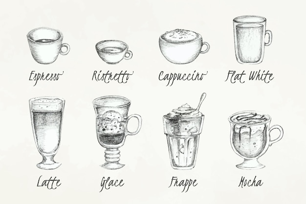 Zestaw rodzajów kawy retro