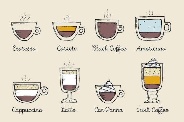 Zestaw rodzajów kawy vintage