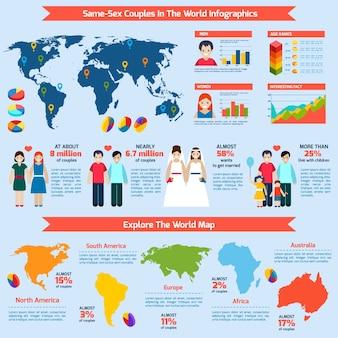 Zestaw rodzinny infografiki