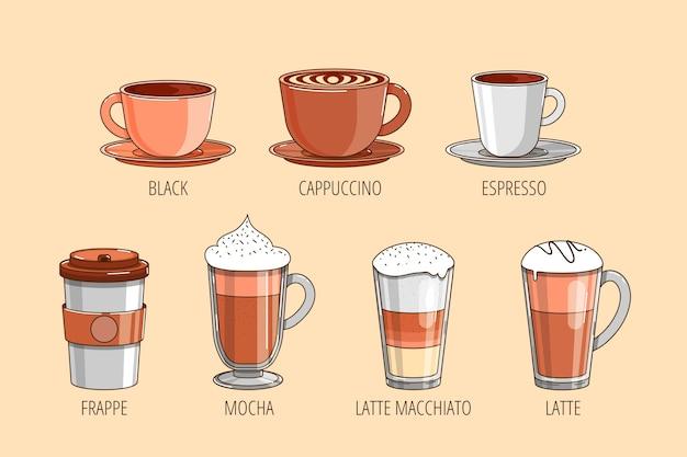 Zestaw różnych rodzajów kawy