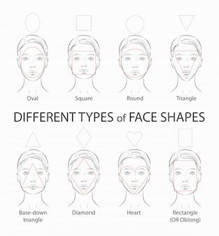 Zestaw różnych typów twarz kobiety. kształty owalne, kwadratowe, okrągłe, trójkątne.