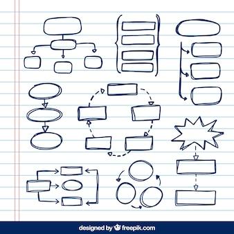 Zestaw rysowane ręcznie diagramów