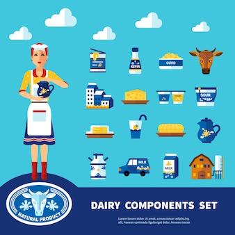 Zestaw składników mleczarskich