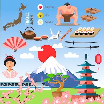 Zestaw symboli japonii / tokio.