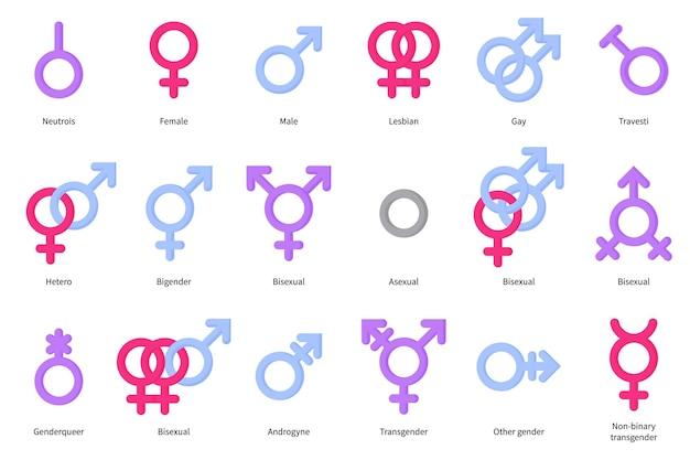 Zestaw symboli płci mężczyzny, kobiety, gejów, lesbijek, osób biseksualnych, transpłciowych atc.