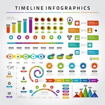 Zestaw szablonów infografiki osi czasu