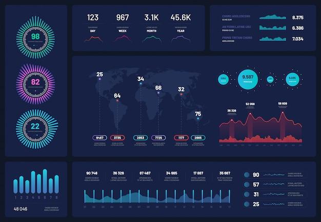 Zestaw szablonów pulpitu nawigacyjnego infographic