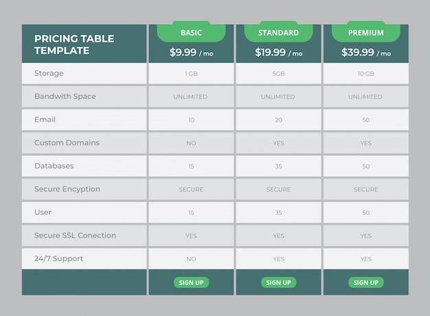 Zestaw tabel cenowych