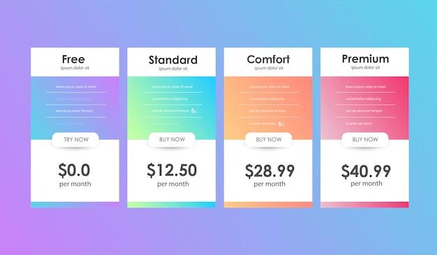 Zestaw taryf ofertowych. baner ui ux dla aplikacji internetowej. zestaw tabeli cenowej.