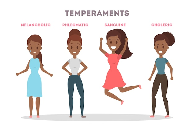 Zestaw temperamentów ludzi. choleryczny i melancholijny, optymistyczny i flegmatyczny.