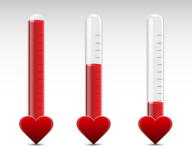 Zestaw termometru miłości