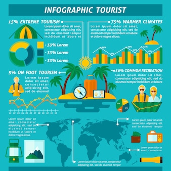 Zestaw turystyczny infografiki