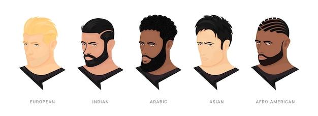 Zestaw typów ras