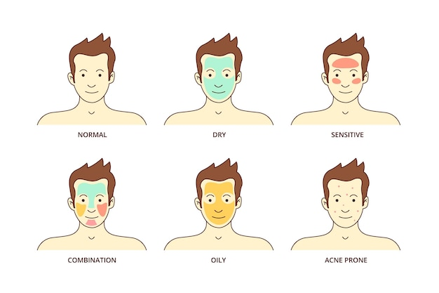 Zestaw typów skóry rysowane ręcznie