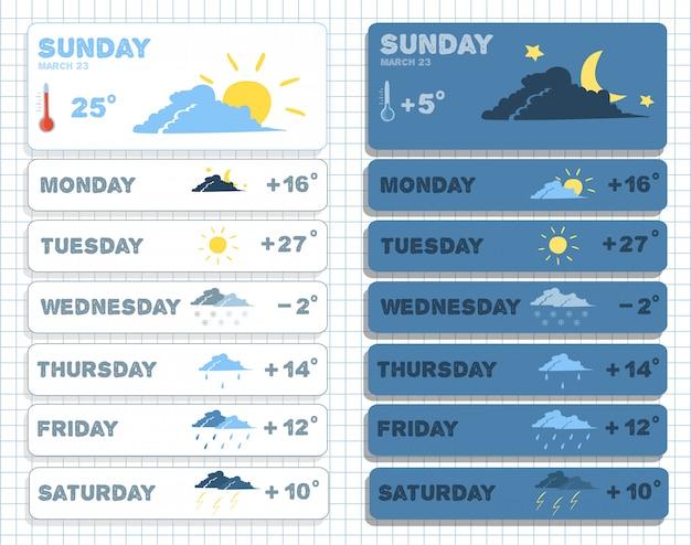 Zestaw widżetów prognozy pogody