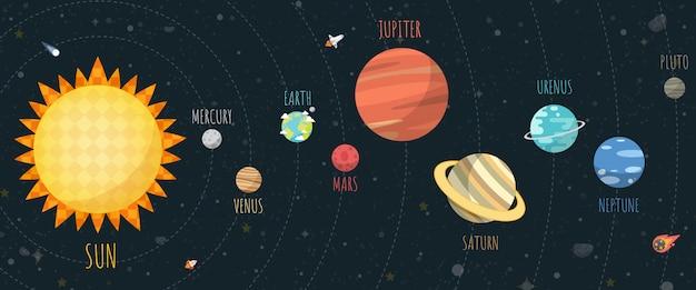 Zestaw wszechświata