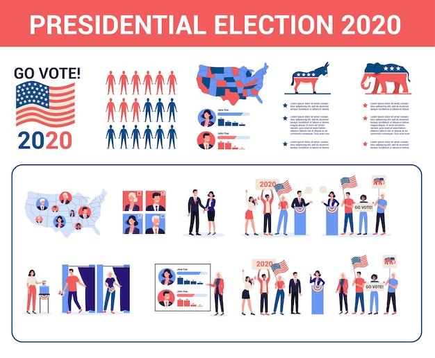 Zestaw wyborów prezydenckich w usa. kampania wyborcza . idea polityki i rządu amerykańskiego. ludzie głosują na kandydata. demokracja i rząd.