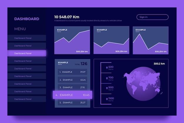 Zestaw wykresów fioletowego panelu użytkownika deski rozdzielczej