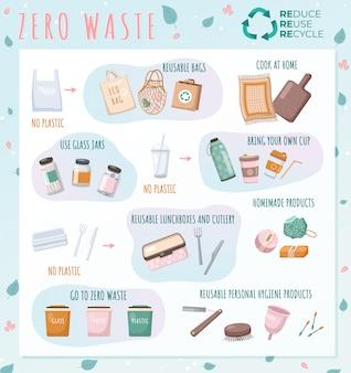 Zestaw zerowych elementów odpadowych. zero odpadów nie rysuje żadnych plastikowych naklejek z symbolami kampanii do sortowania śmieci