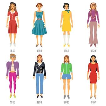 Zestaw znaków ewolucji mody