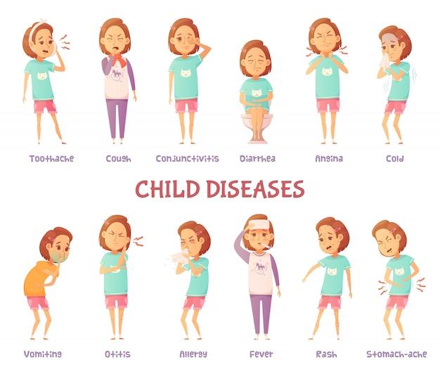 Zestaw znaków na białym tle z dziewczyna kreskówka, niespokojne dla różnych objawów choroby dziecka