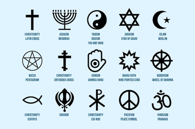 Zestaw znaków religijnych zbiór symboli różnych ikon religii
