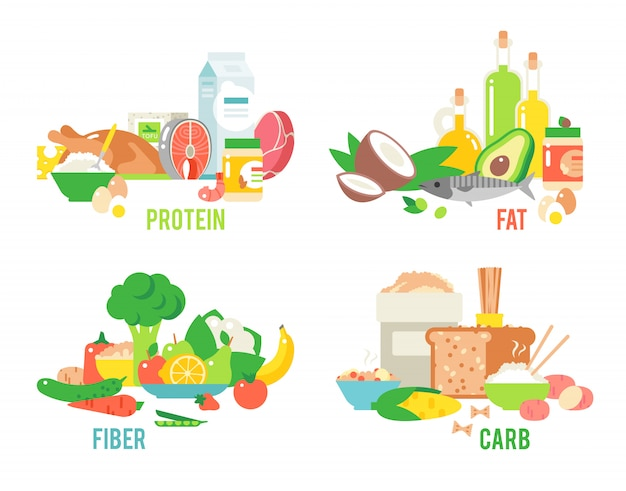 Zestaw źródeł żywności.