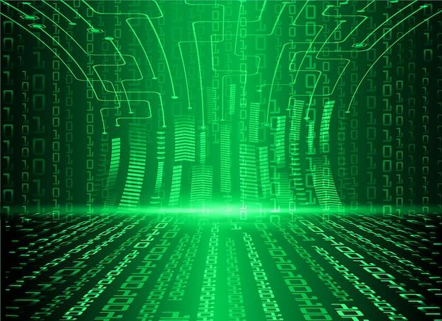 Zielonego cyber obwodu technologii pojęcia przyszłościowy tło