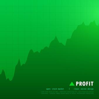 Zielony zysk na giełdzie tle obrotu handlowego