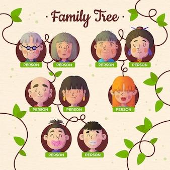 Zilustrowane drzewo genealogiczne akwarela