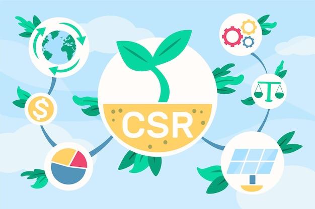 Zilustrowano koncepcję csr organicznej płaskiej konstrukcji