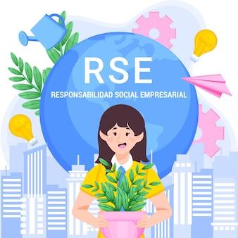 Zilustrowano koncepcję ekologicznego płaskiego rse