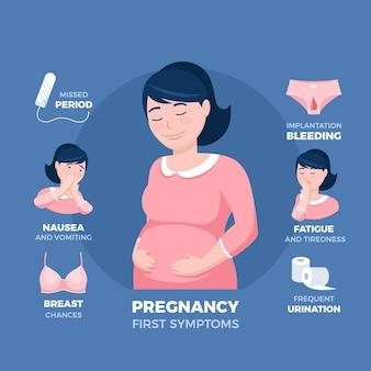 Zilustrowano objawy ciąży