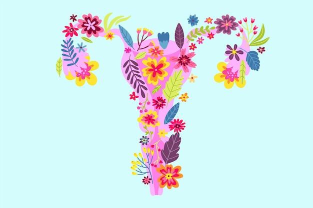 Zilustrowano żeński układ rozrodczy z kwiatami