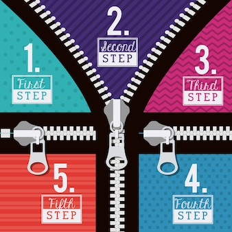 Zip cyfrowy design