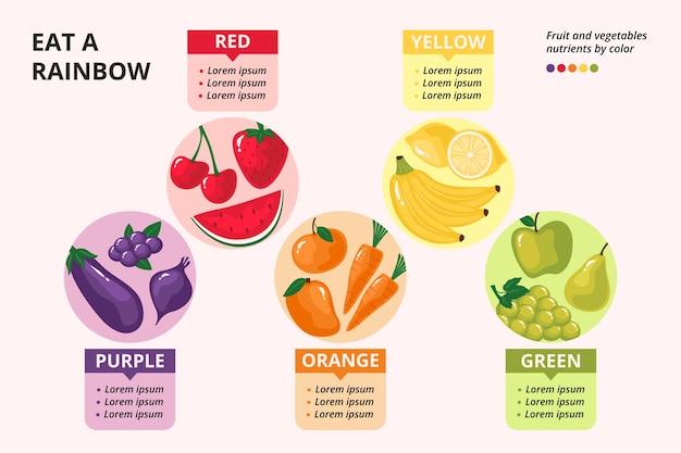 Zjedz tęczową infografikę