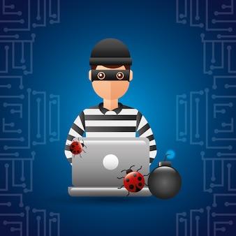 Złodziej hakera robiący błędy w laptopach i atak bombowy
