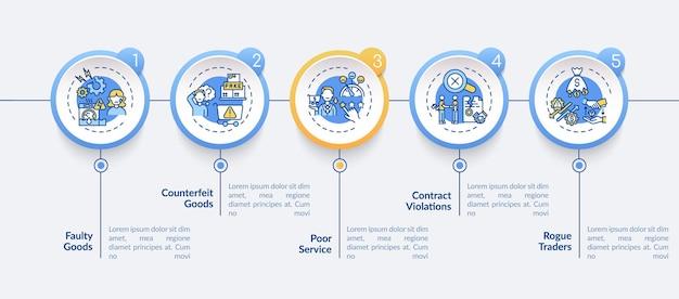 Złożenie skargi konsumenta wektor infografikę szablon. nieuczciwi handlowcy, elementy projektu prezentacji naruszenia. wizualizacja danych w 5 krokach. wykres osi czasu procesu. układ przepływu pracy z ikonami liniowymi