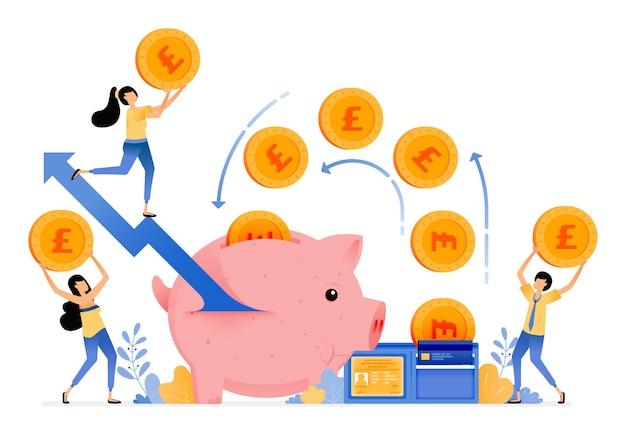 Zmiany w wydatkach i modelach oszczędzania zwiększają liczbę inwestycji