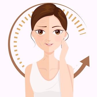 Zmiany zmarszczek na twarzy