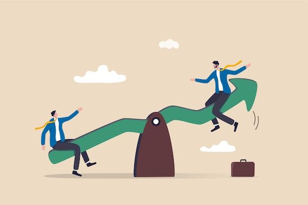 Zmienność na giełdzie inwestycyjnej, wzrost i spadek wartości aktywów finansowych