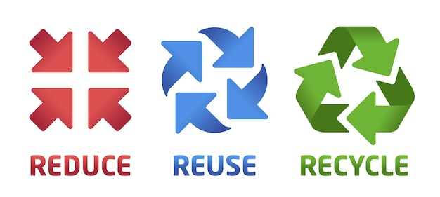 Zmniejszyć zestaw symboli recyklingu do ponownego wykorzystania. czerwone, niebieskie i zielone ikony na białym tle. kolekcja