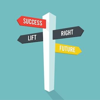 Znak kierunku z tekstem przyszły sukces w lewo i prawo.