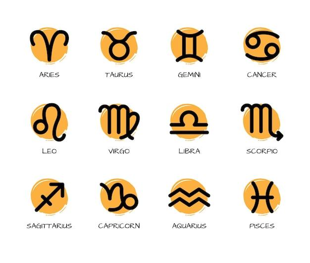 Znaki zodiaku z nazwami łacińskimi